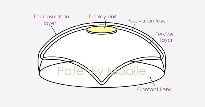 3 samsung patents contact lenses for AR