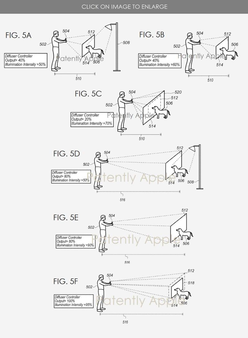 4 Apple patent figs  camera