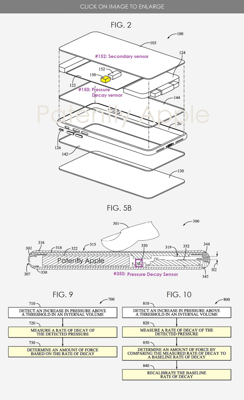 2 x Apple patent figures for new 3D Touch