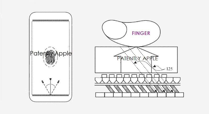 1 X - touch id under-display