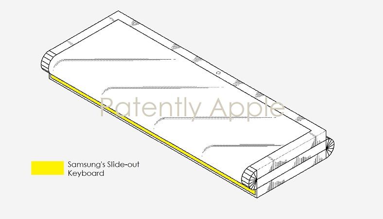 1 Cover - Samsung design patent report graphic