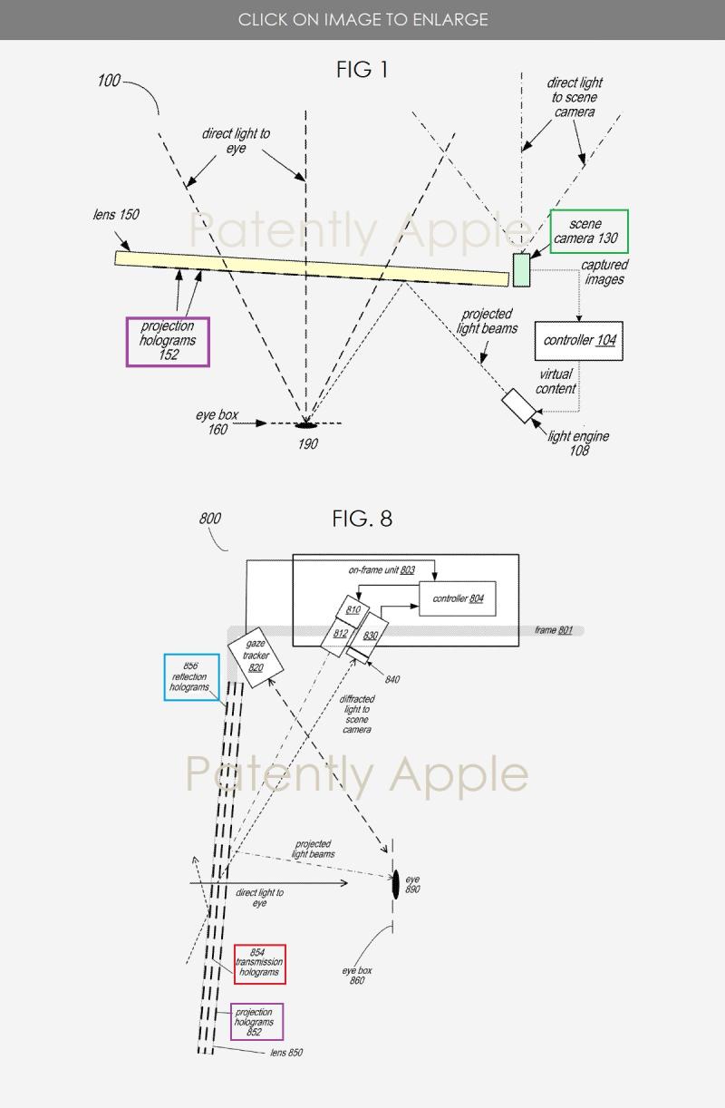2 Scene camera  Apple HMD patent win