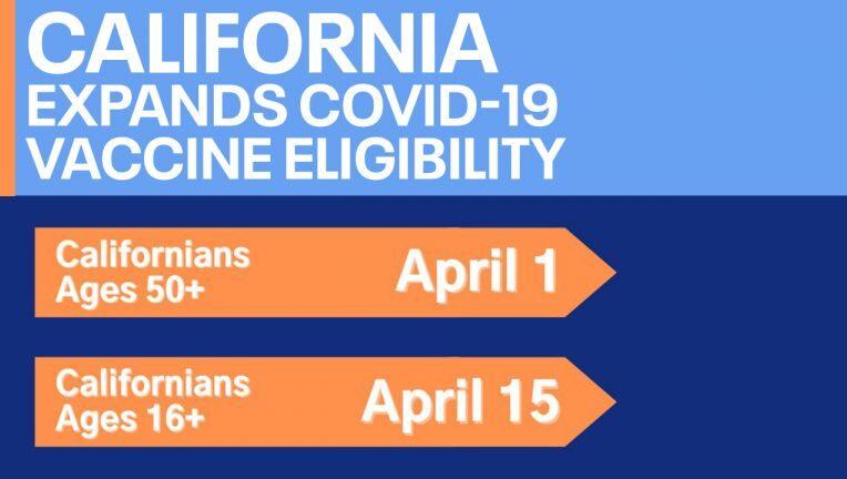 2 CALIFORNIA COVID 19 VACCINE ELIGIBILITY