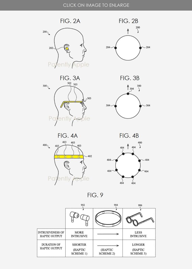 2 haptics on wearable devices
