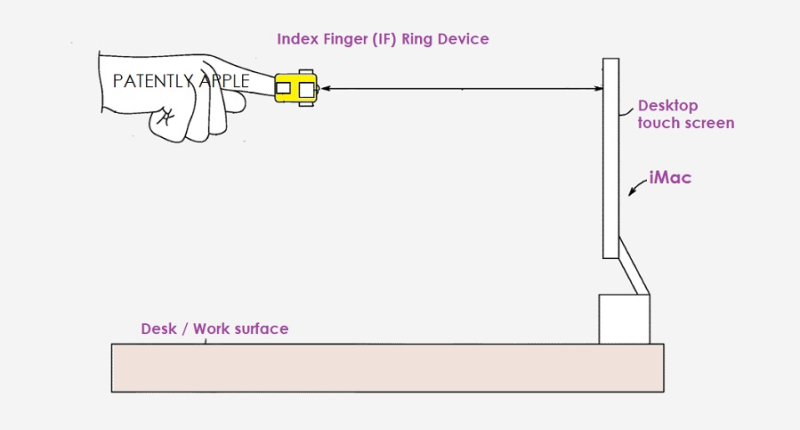 1 cover - advanced smart ring input device