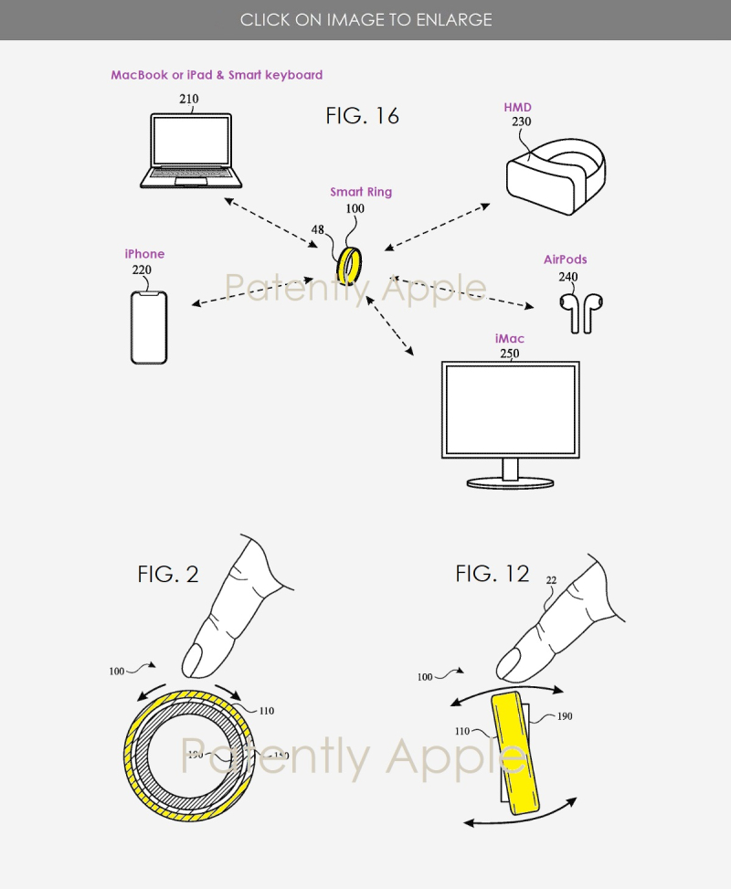 2 smart ring patent #2 patent figs