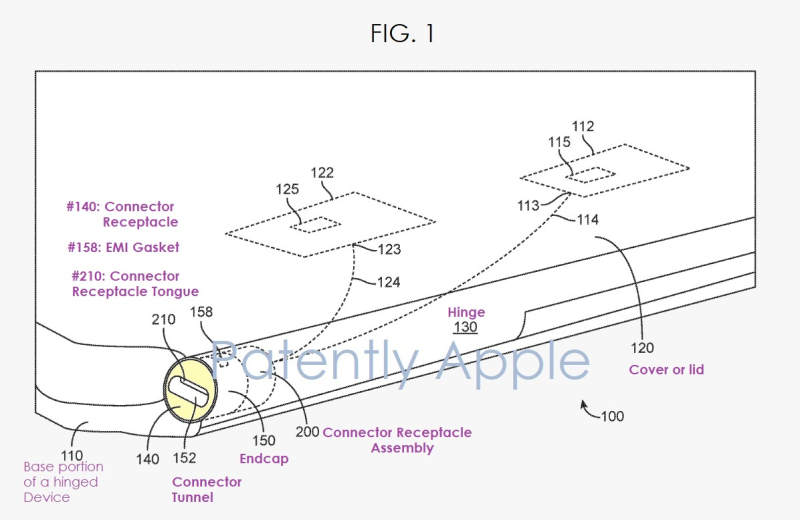 3 x apple patent fig. for USB-C charging port in Smart Keyboard hinge