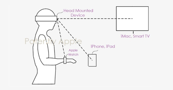 Apple is advancing in its future authentication system by making users quickly and easily unlock multiple devices at once