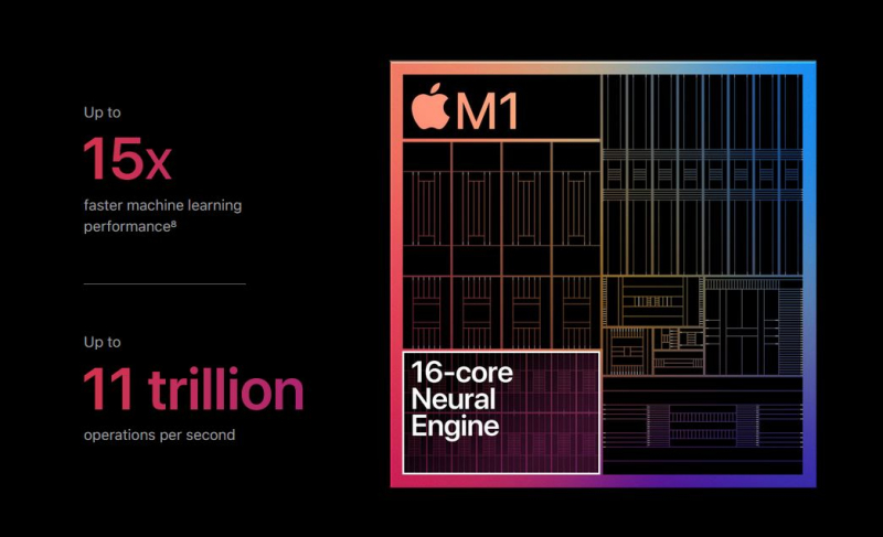 1 cover Neural Engine