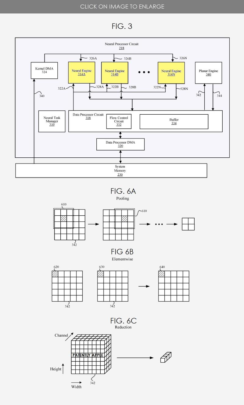 2 MULTI-MODE Planar Engine for a Neural Processor