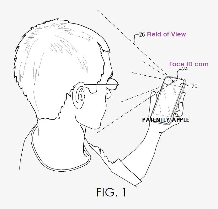 4 - face id FOV camera