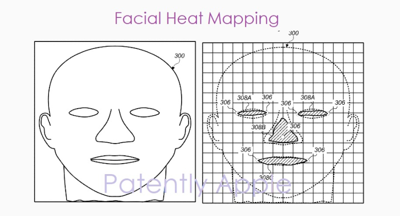 1 cover apple heat mapping for face id