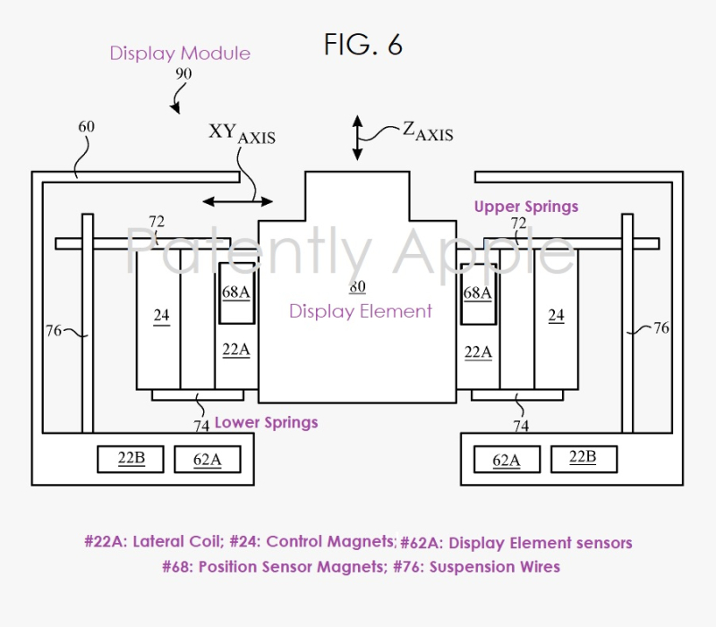 3 - apple patent fig. 6 hmd display module details