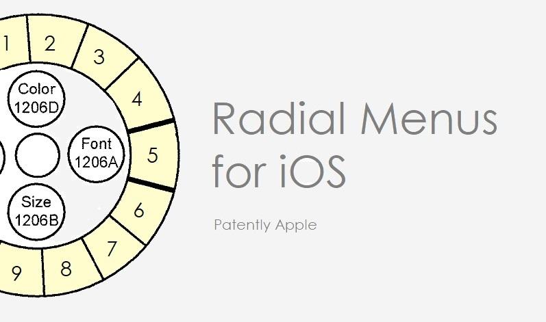 1 x cover radial menu