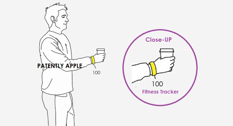 1 cover fitness tracking device