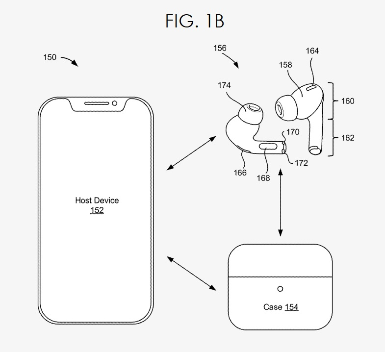 4 AirPods patent