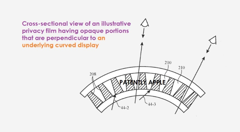 3. curved displays for privacy