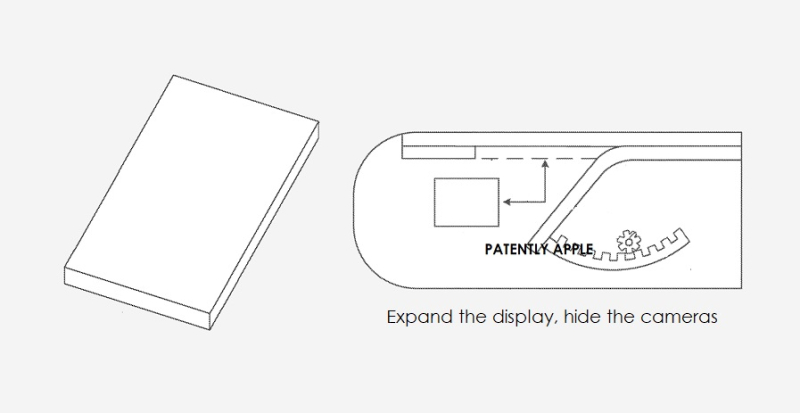 1 xx cover Expandable iPhone display