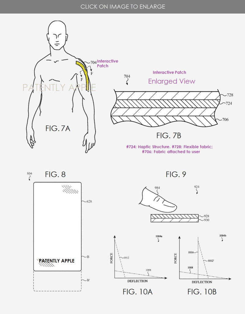 2 INTERACTIVE FLEXIBLE FABRIC FOR WEARABLE DEVICE AND BEYOND