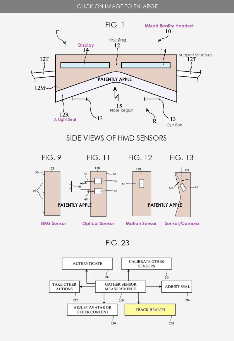 2 Apple HMD PATENT - HMD WITH FACIAL SENSORS