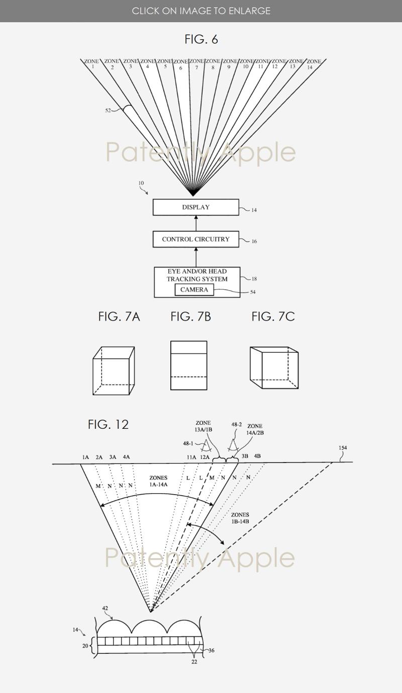 3 lenticular display patent  apple patent figs