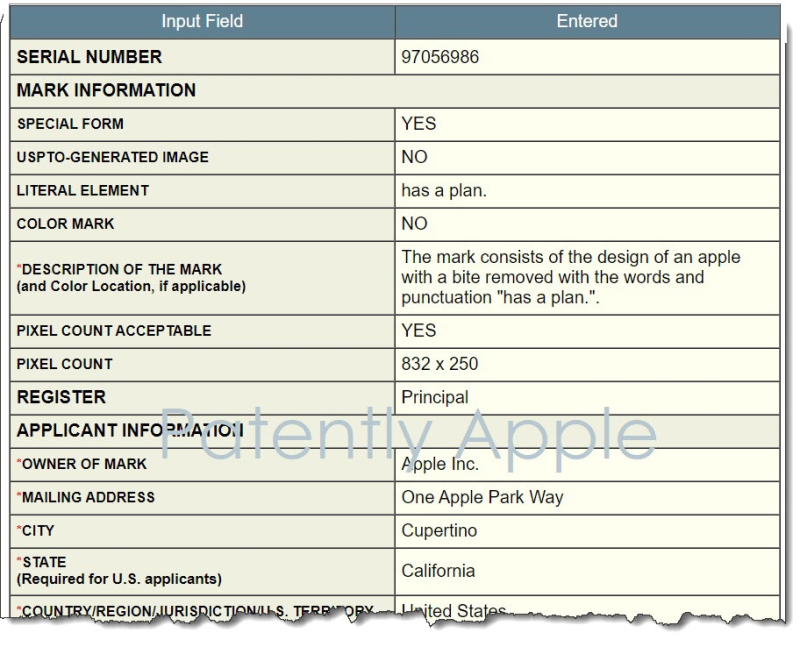 3 x Apple TM Filing for Figurative TM for Apple has a Plan
