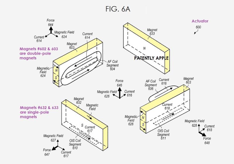 4 Apple VCM fig.  6a