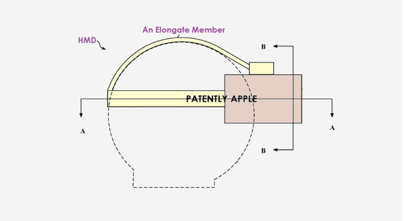 1 cover - HMD STABIZATION SYSTEM APPLE PATENT REPORT
