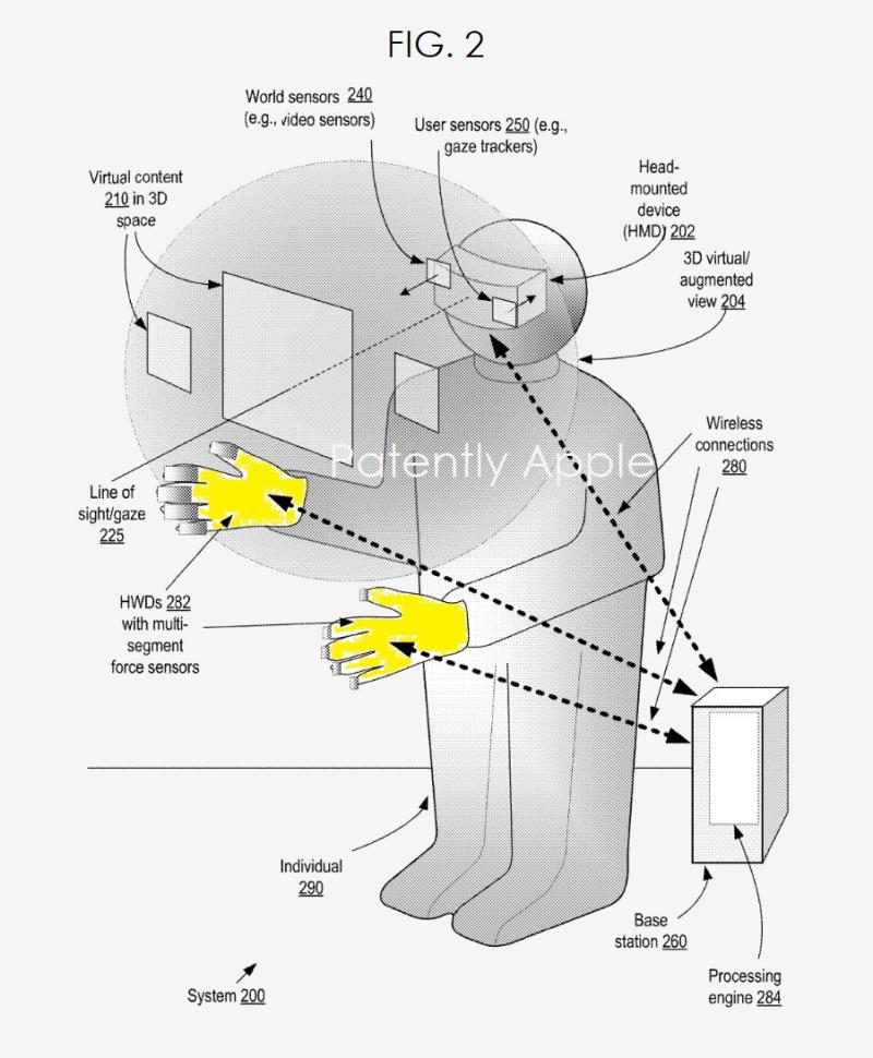 3 fig. 2 Apple vr glove system