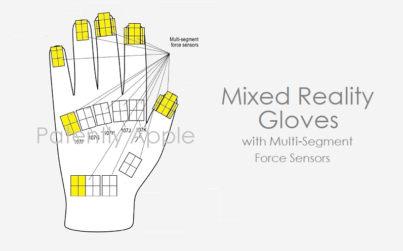 1 cover - Apple VR glove  system