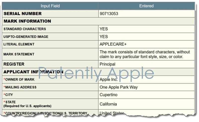 2 x AppleCare+ TM filing in-part