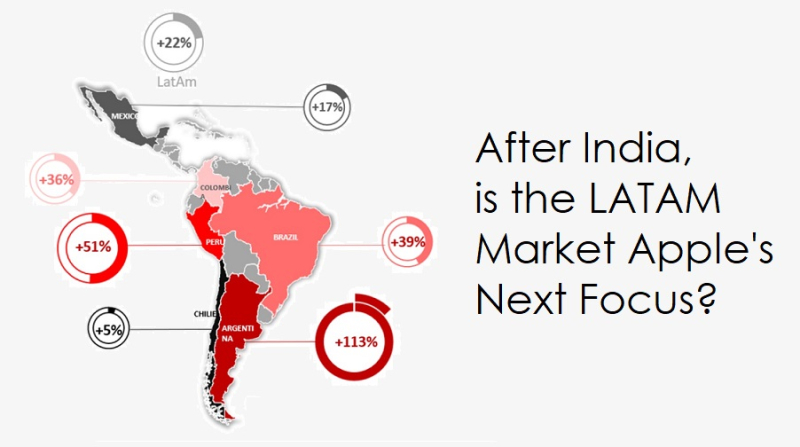 1 xx cover - is LATAM SMARTPHONE MARKET next for Apple