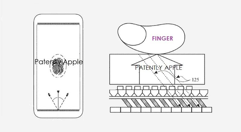 2 Apple patent figures  under-display fingerprint scanning