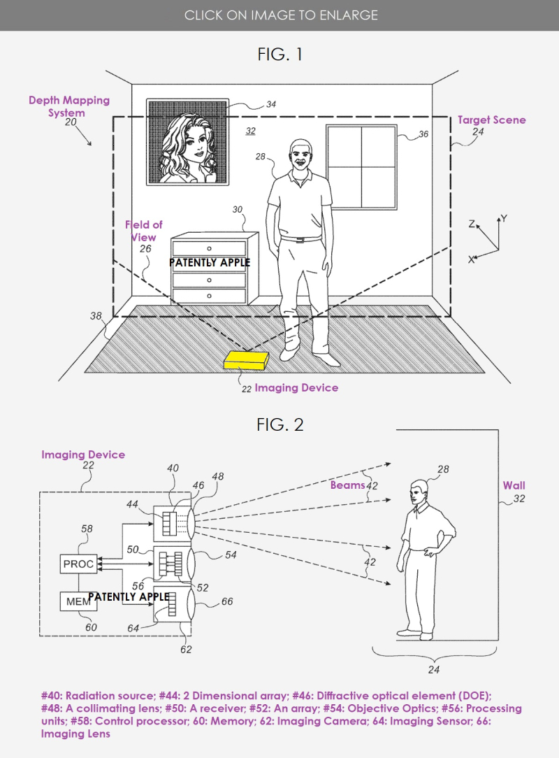 3 New Apple Patent figs on improved depth mapping apparatus