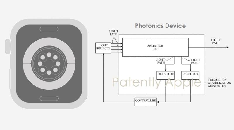 1 cover - photonics device patent report