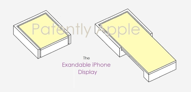 1 cover Expandable iPhone display