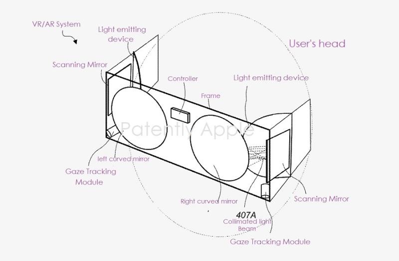 1 x cover Dynamic Focus 3D display