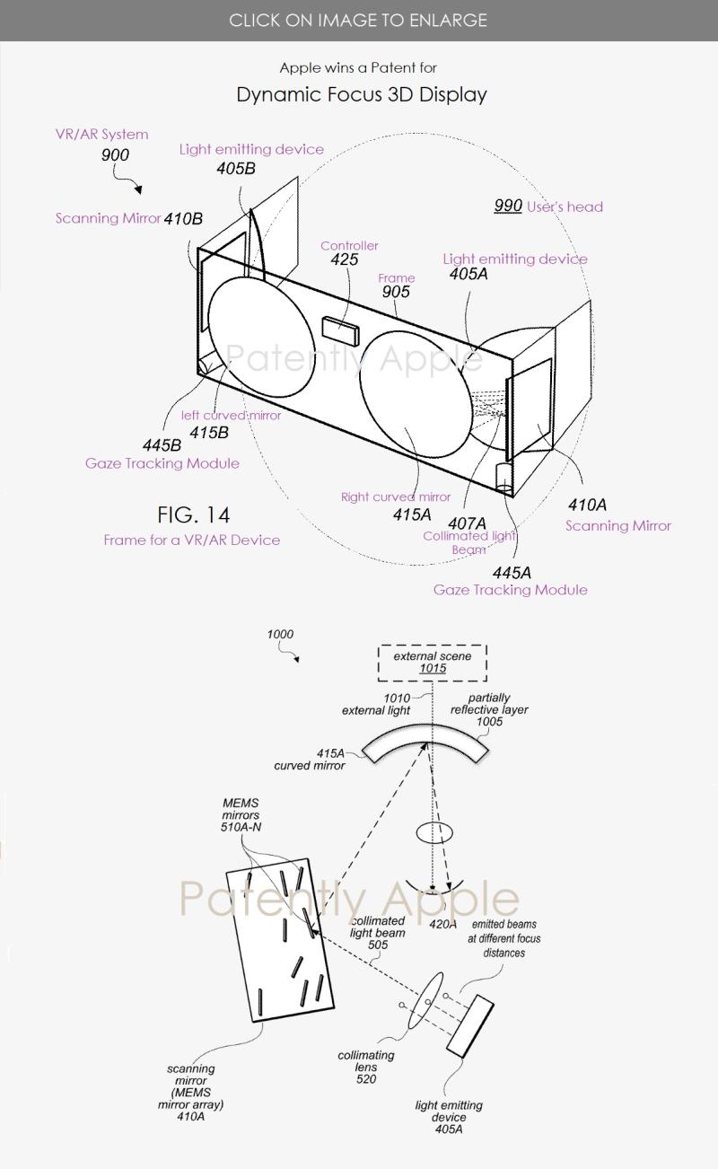 2 Dynamic Focus 3D display