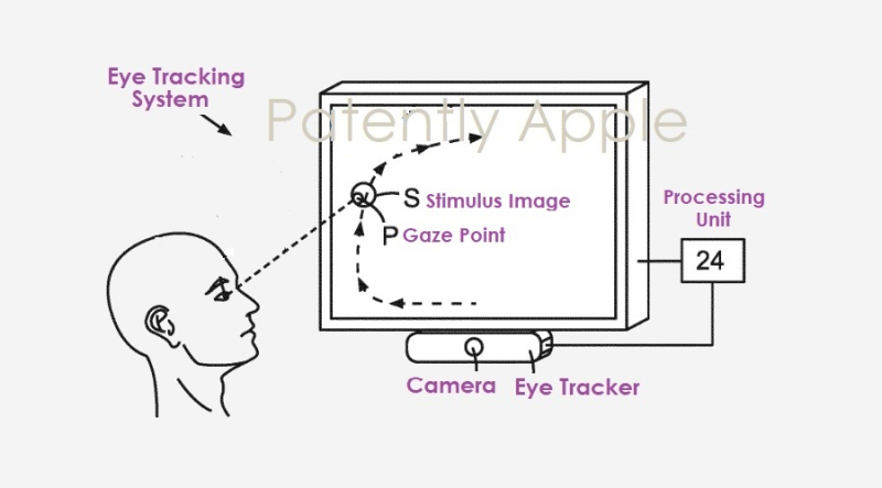 1 cover eye-tracking system