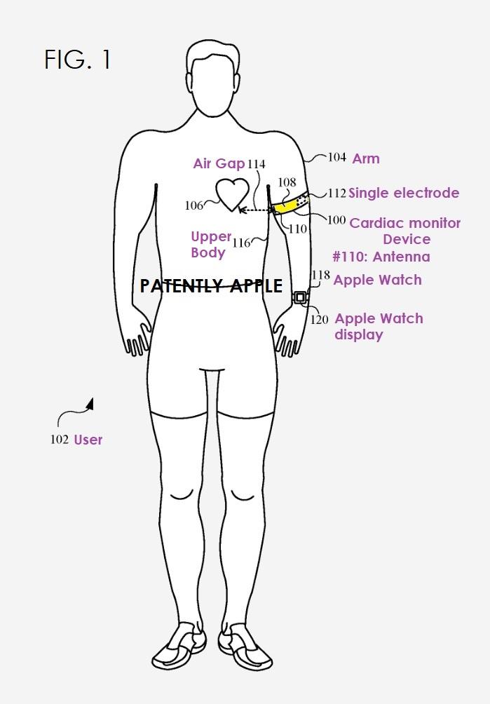 2 NEW CARDIAC MONITORING ARM BAND DEVICE