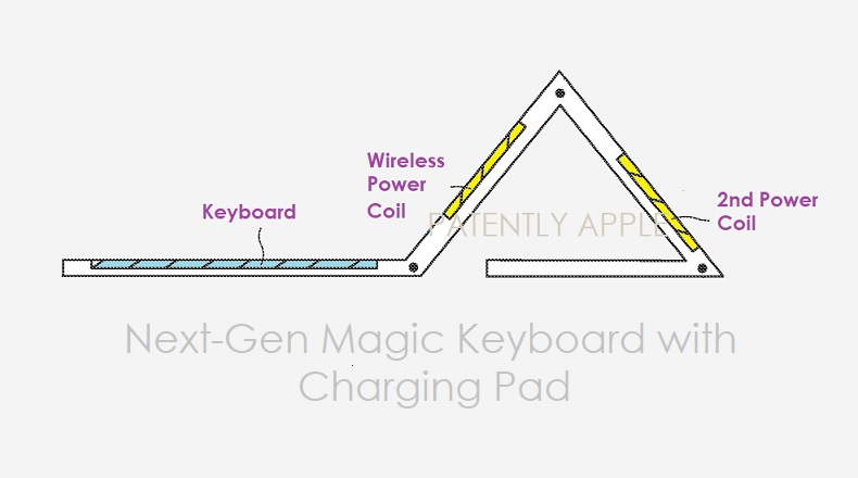 1 cover magic keyboard with charging pad