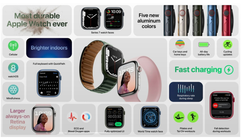 3 Apple Watch 7 - overview