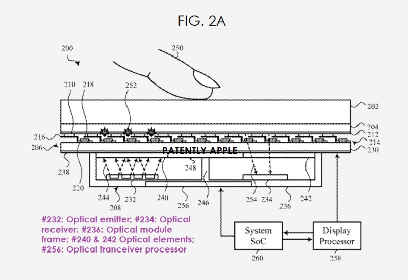 3 Apple patent fig 2A Optical ...