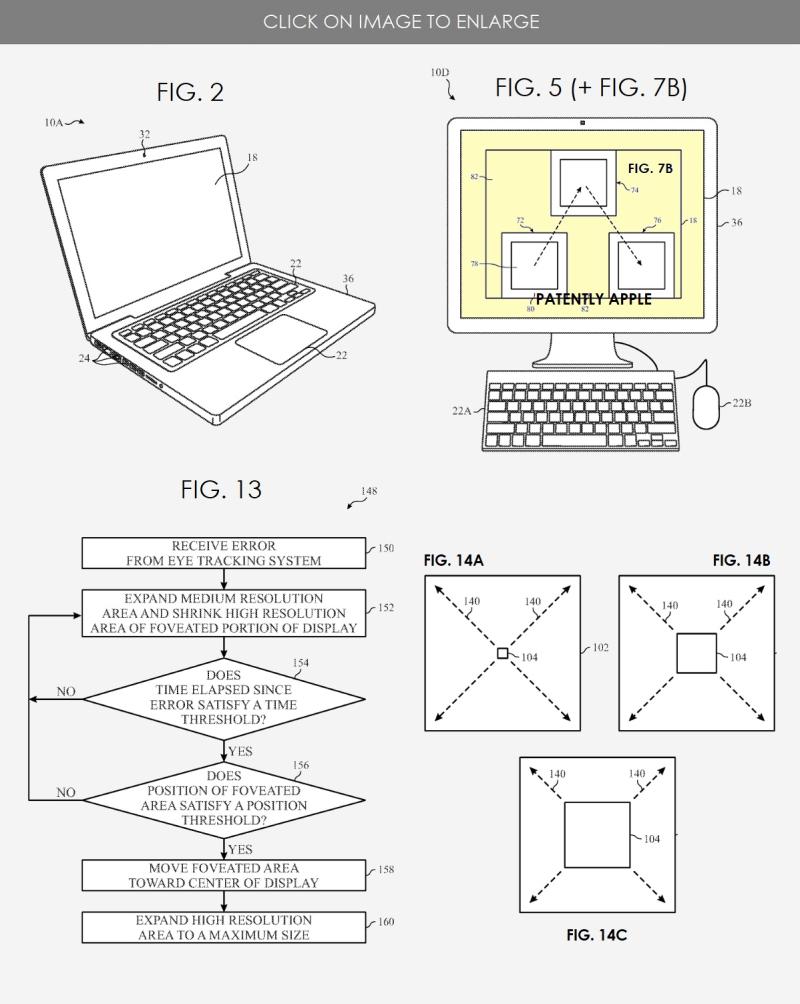 4 Eye-Tracking patent