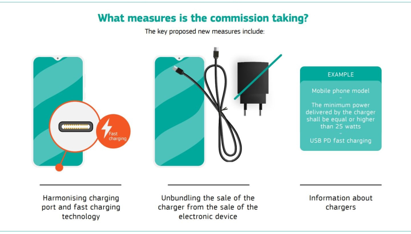 3 EU Commission Graphic