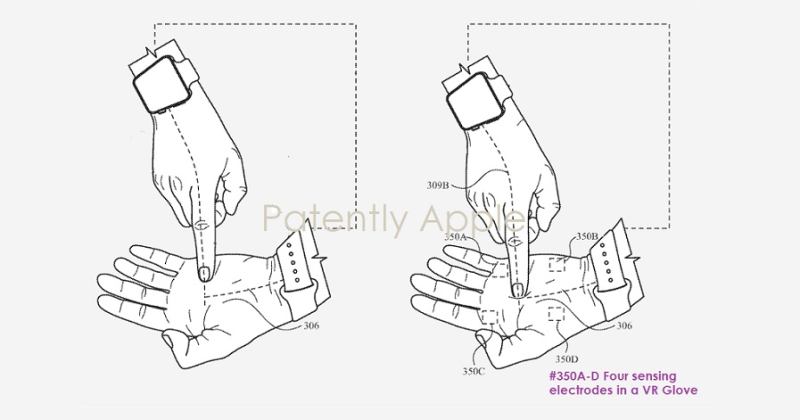 1 Cover VR Glove contacts