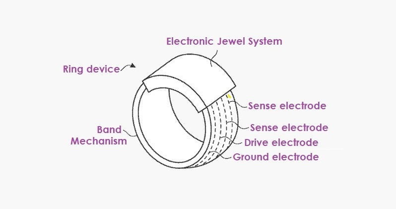 1 cover - apple ring system patent