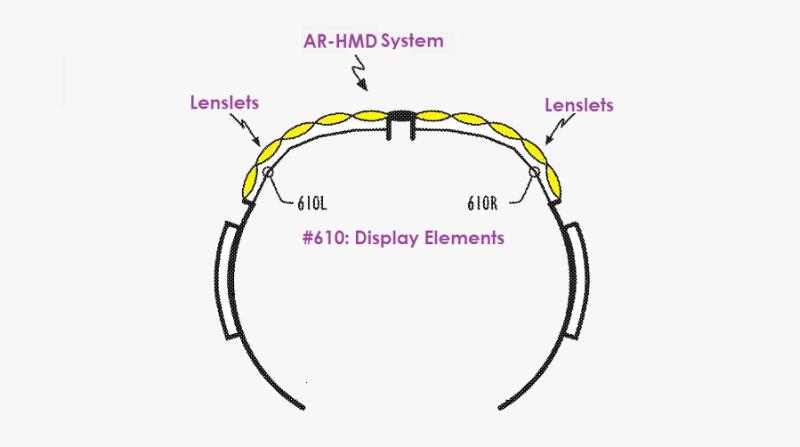 1 cover unique Lenslets for AR - HMD
