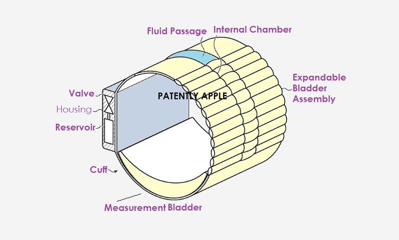 1 cover Apple next-gen Blood Pressure cuff device
